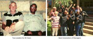 the poeple leaders and managers of moolmanshoek